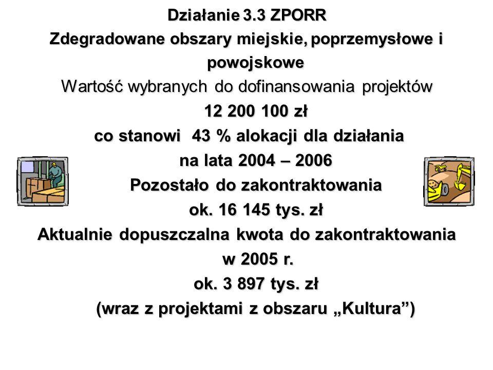 Wartość wybranych do dofinansowania projektów 12 200 100 zł
