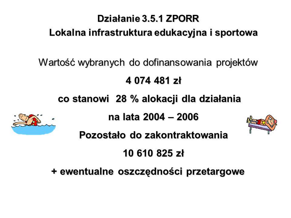Wartość wybranych do dofinansowania projektów 4 074 481 zł