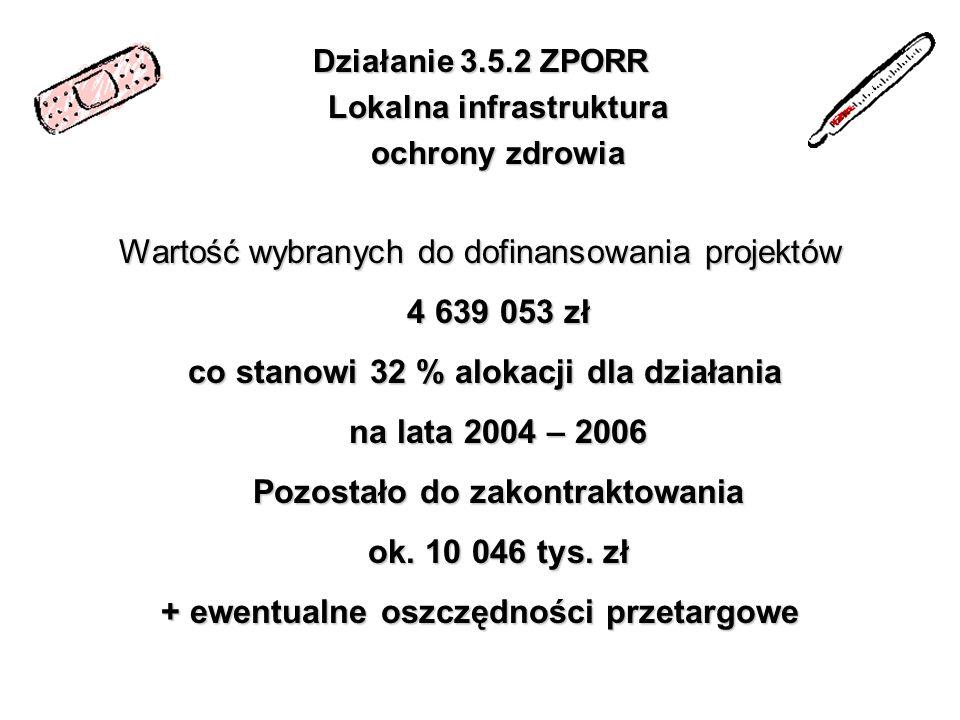Wartość wybranych do dofinansowania projektów 4 639 053 zł
