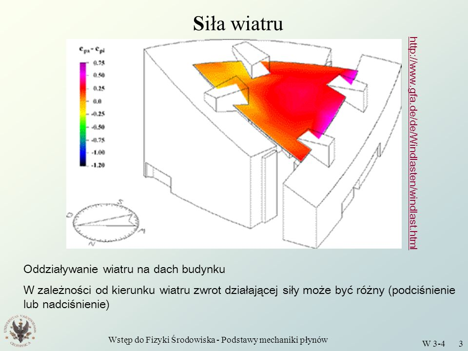 Wstęp do Fizyki Środowiska - Podstawy mechaniki płynów