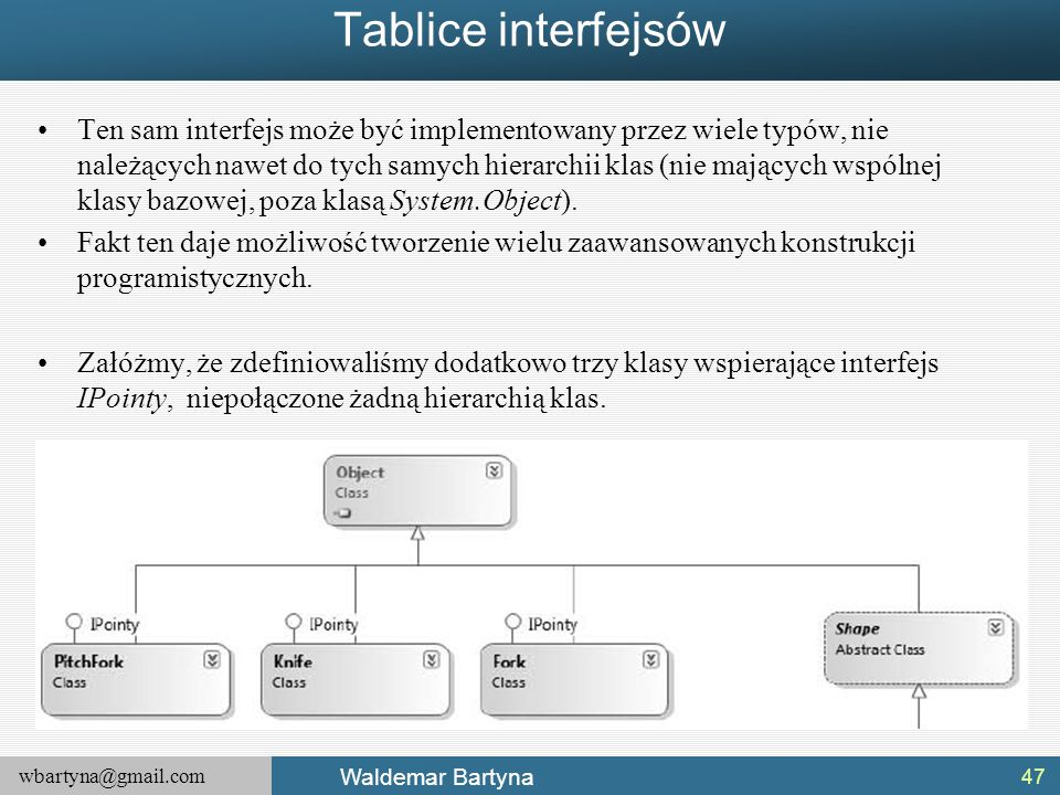 Tablice interfejsów