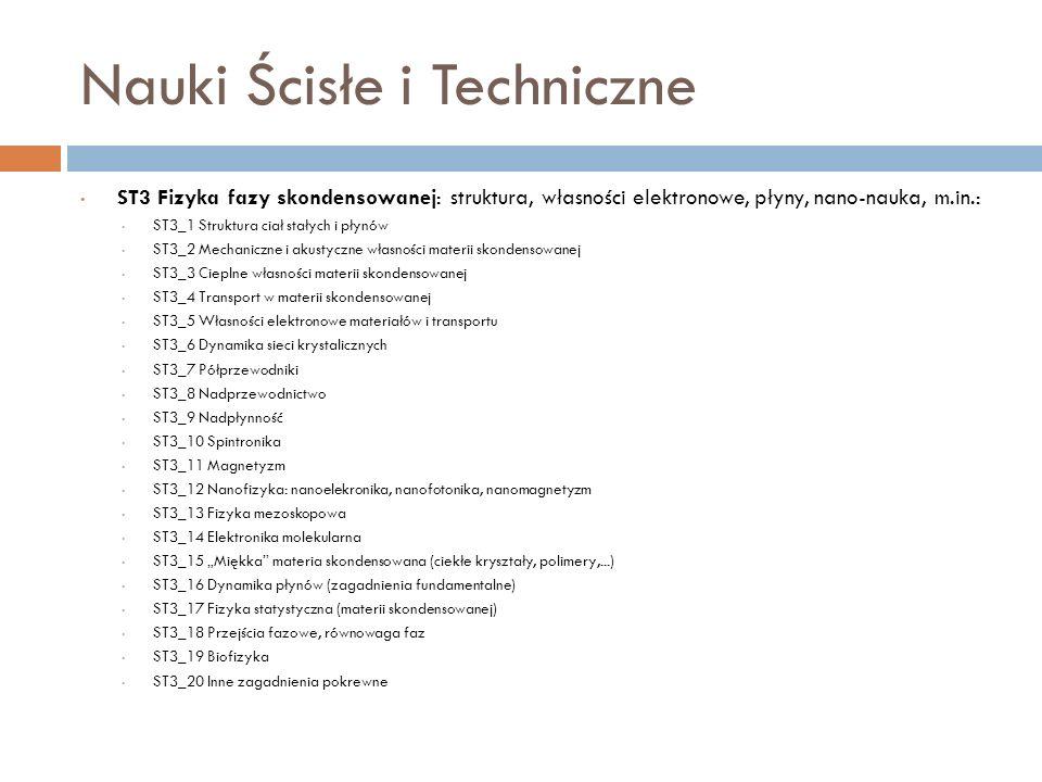 Nauki Ścisłe i Techniczne