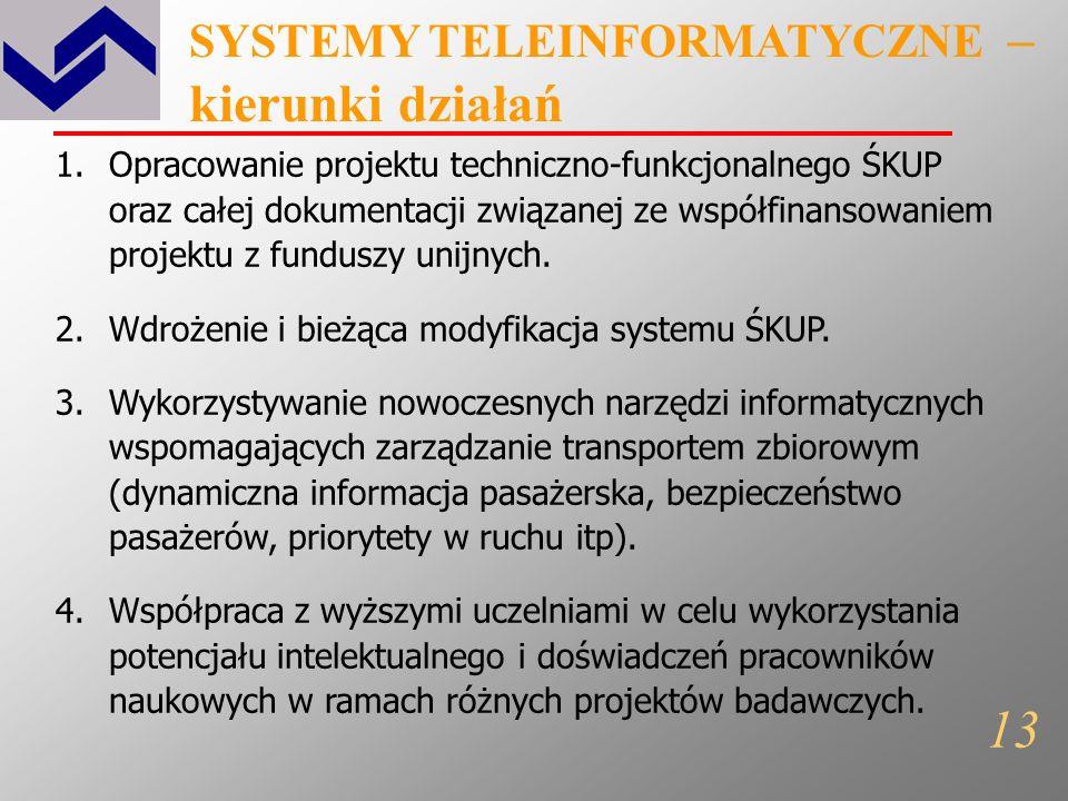 13 SYSTEMY TELEINFORMATYCZNE – kierunki działań