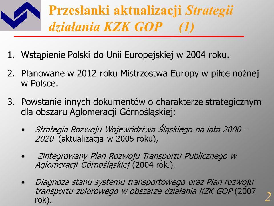 Przesłanki aktualizacji Strategii działania KZK GOP (1)
