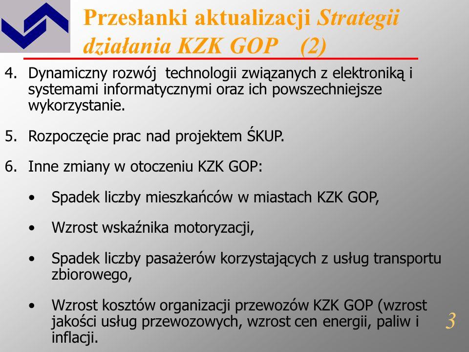 Przesłanki aktualizacji Strategii działania KZK GOP (2)