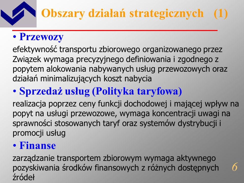 Obszary działań strategicznych (1)
