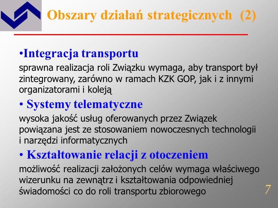 Obszary działań strategicznych (2)