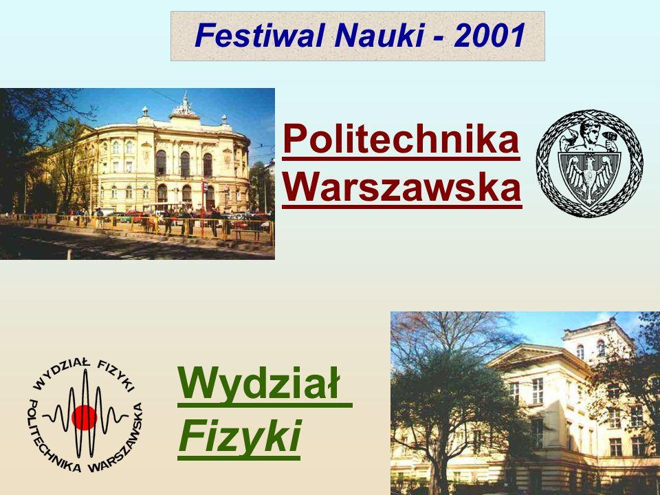 Festiwal Nauki - 2001 Politechnika Warszawska Wydział Fizyki