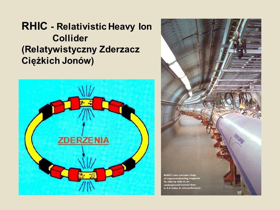 RHIC - Relativistic Heavy Ion