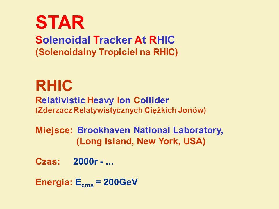 STAR RHIC Solenoidal Tracker At RHIC (Solenoidalny Tropiciel na RHIC)