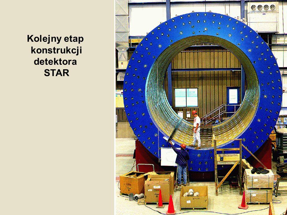 Kolejny etap konstrukcji detektora STAR