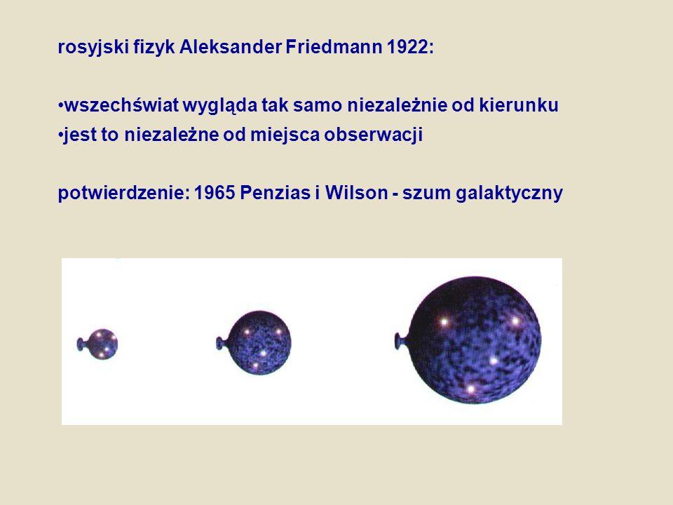 rosyjski fizyk Aleksander Friedmann 1922: