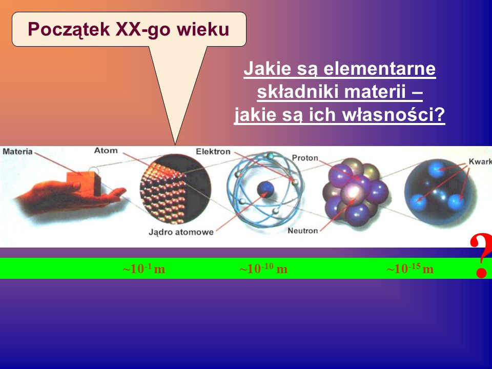 Początek XX-go wieku Jakie są elementarne składniki materii –