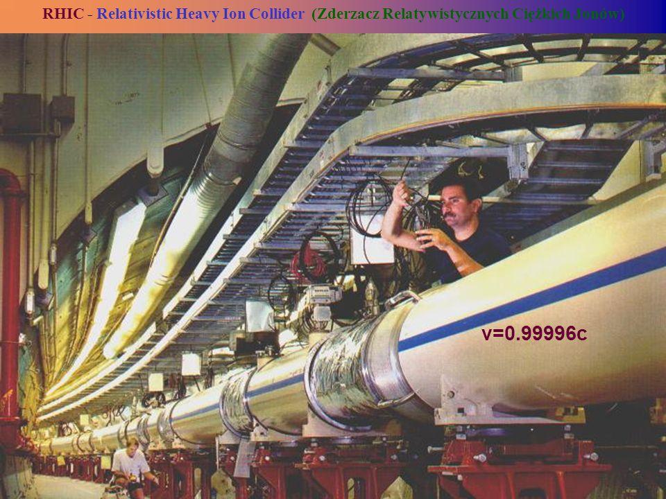 RHIC - Relativistic Heavy Ion Collider (Zderzacz Relatywistycznych Ciężkich Jonów)
