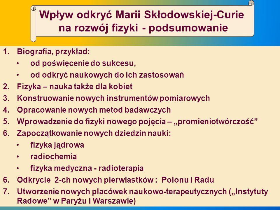 Wpływ odkryć Marii Skłodowskiej-Curie na rozwój fizyki - podsumowanie