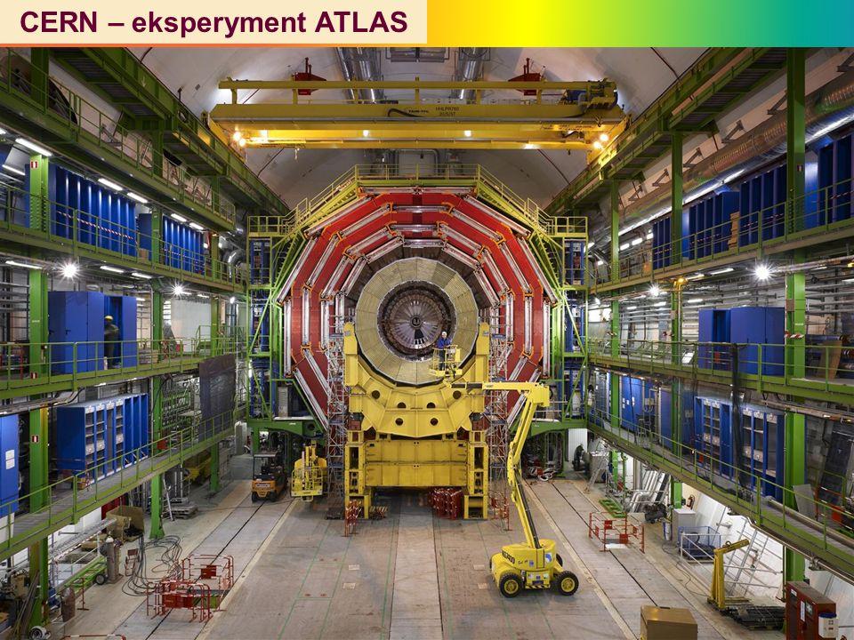 CERN – eksperyment ATLAS