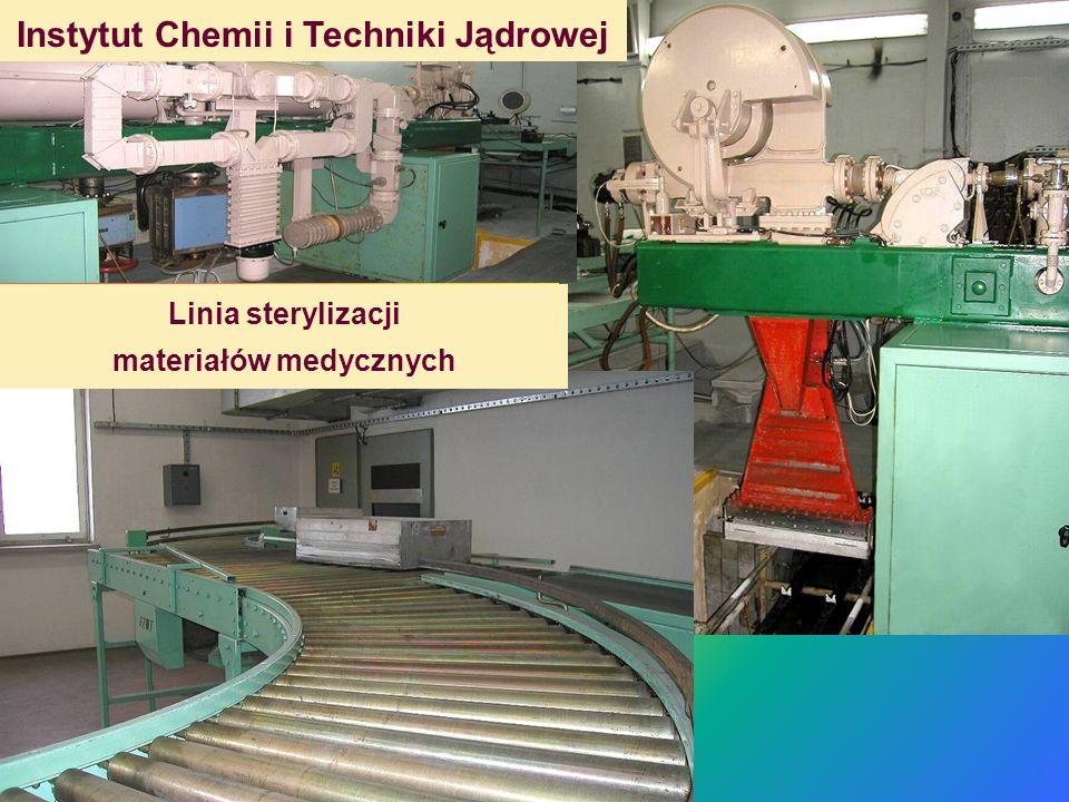 Instytut Chemii i Techniki Jądrowej materiałów medycznych