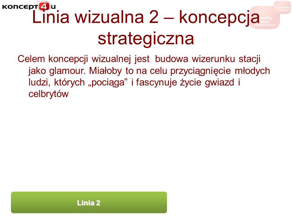 Linia wizualna 2 – koncepcja strategiczna