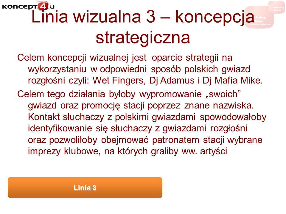 Linia wizualna 3 – koncepcja strategiczna