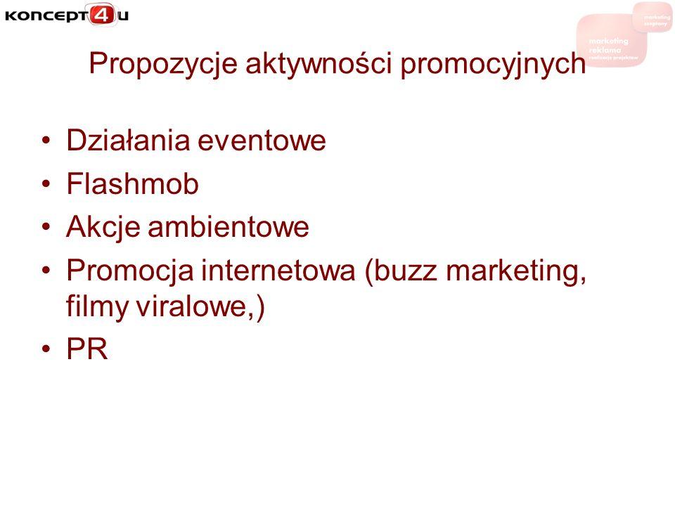 Propozycje aktywności promocyjnych