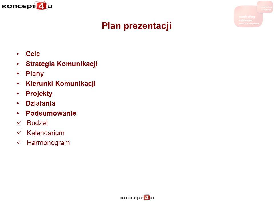 Plan prezentacji Cele Strategia Komunikacji Plany Kierunki Komunikacji