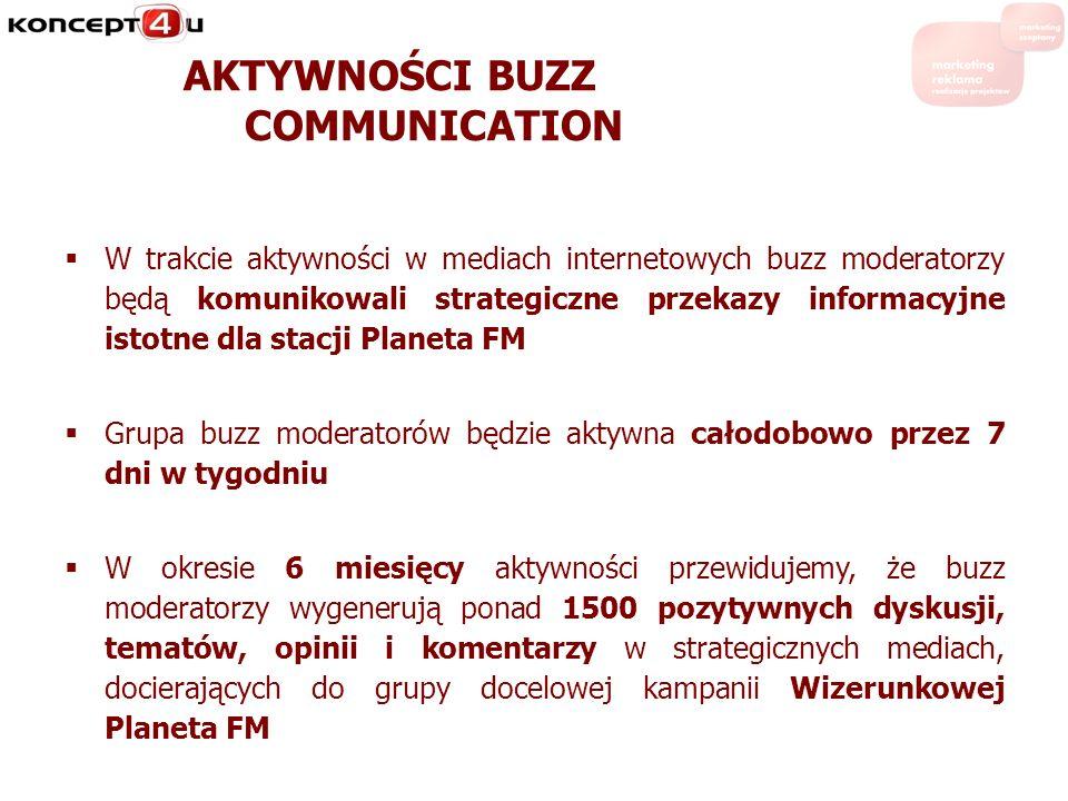 AKTYWNOŚCI BUZZ COMMUNICATION