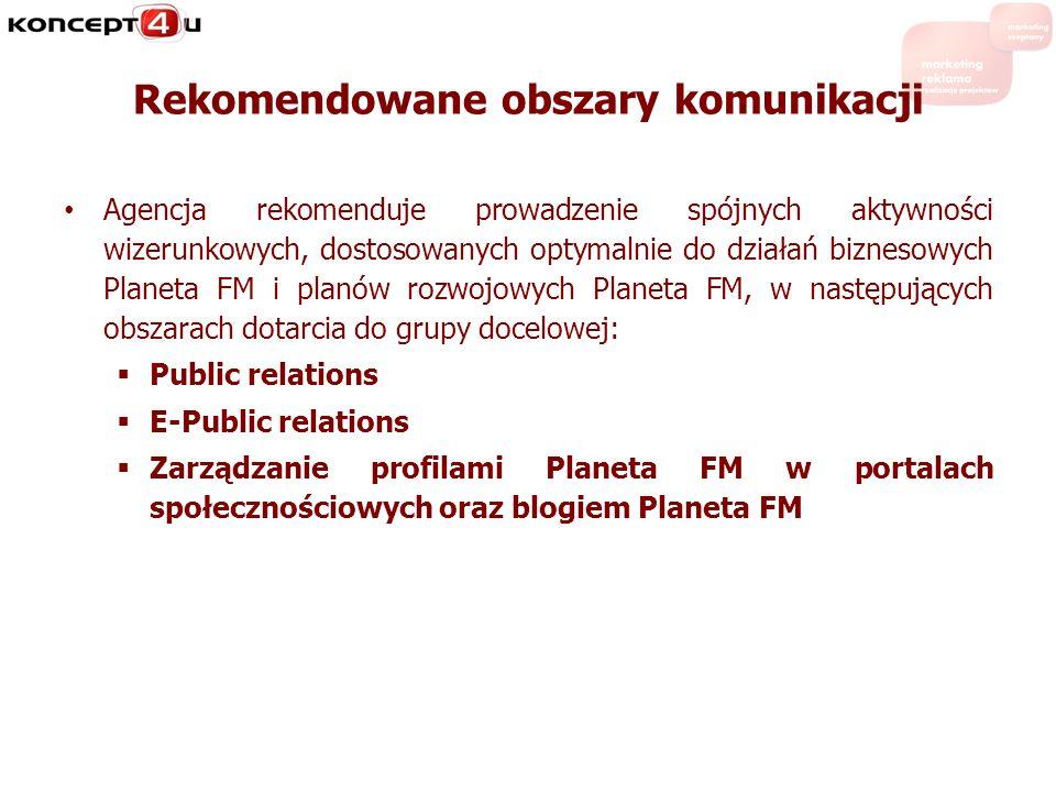 Rekomendowane obszary komunikacji