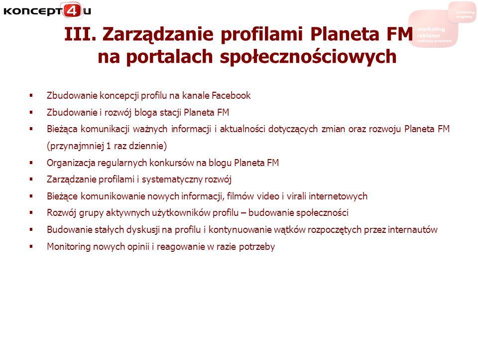 III. Zarządzanie profilami Planeta FM na portalach społecznościowych
