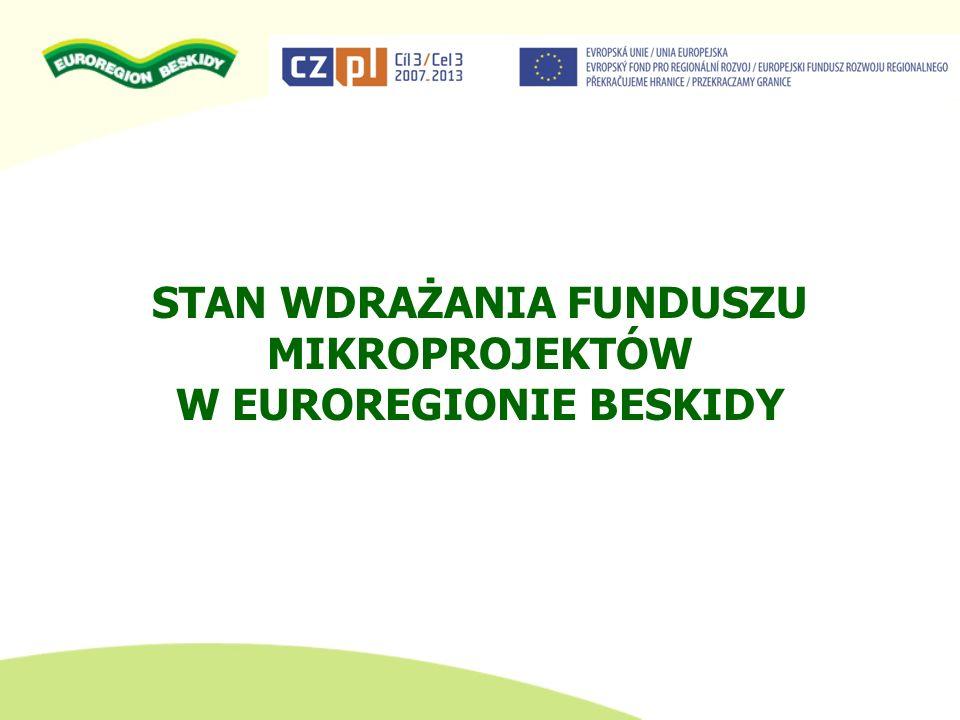 STAN WDRAŻANIA FUNDUSZU MIKROPROJEKTÓW W EUROREGIONIE BESKIDY