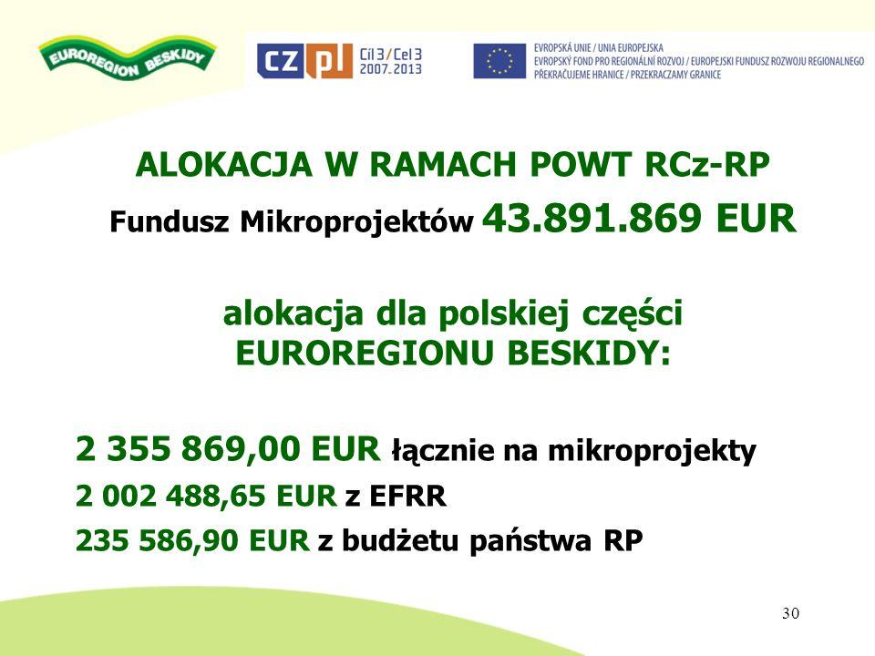 ALOKACJA W RAMACH POWT RCz-RP