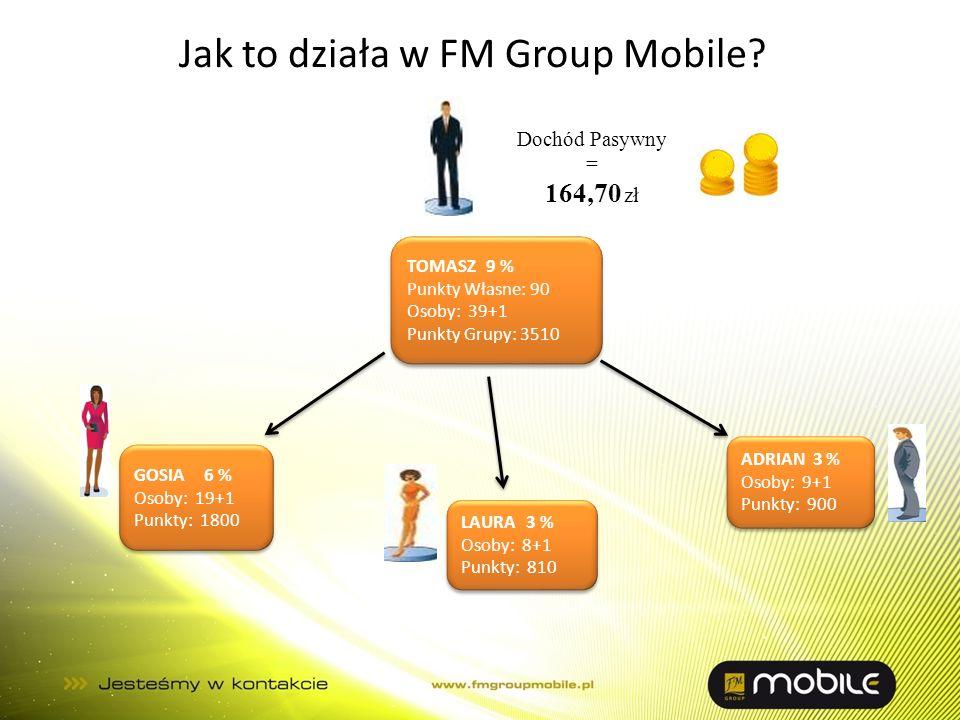 Jak to działa w FM Group Mobile