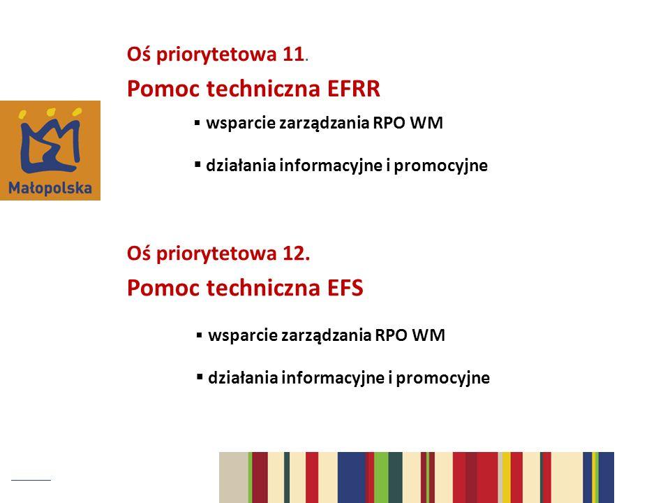 Pomoc techniczna EFRR Pomoc techniczna EFS Oś priorytetowa 11.