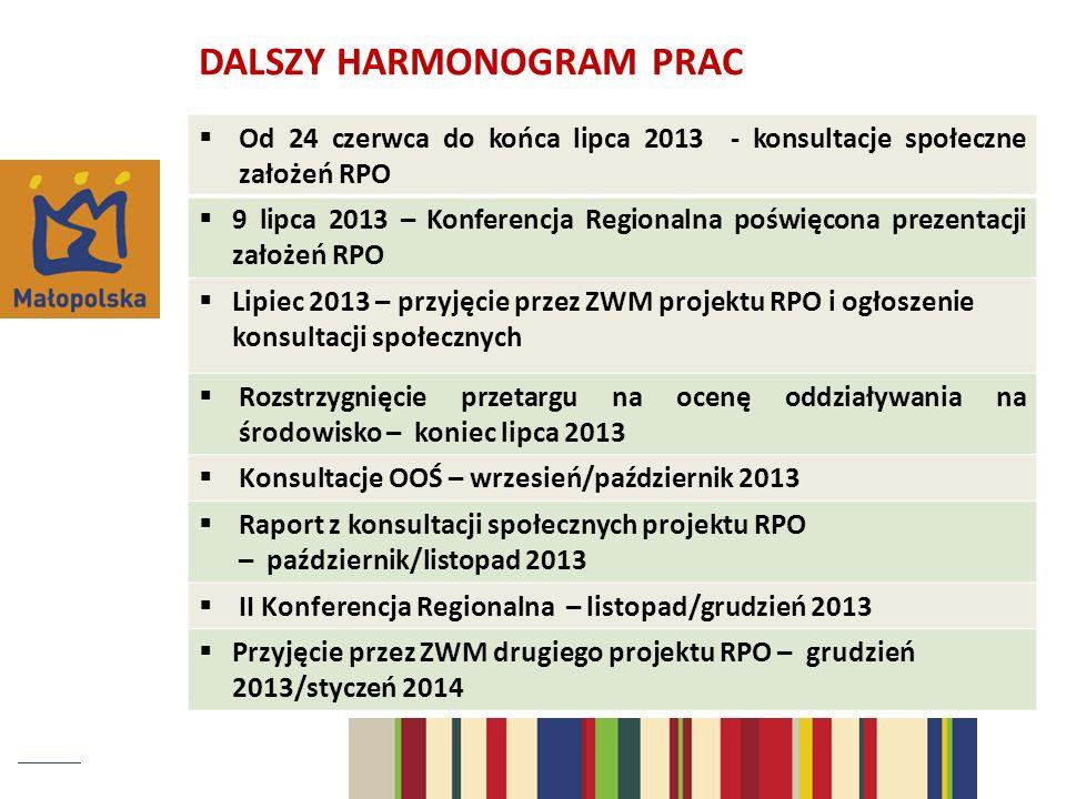 DALSZY HARMONOGRAM PRAC