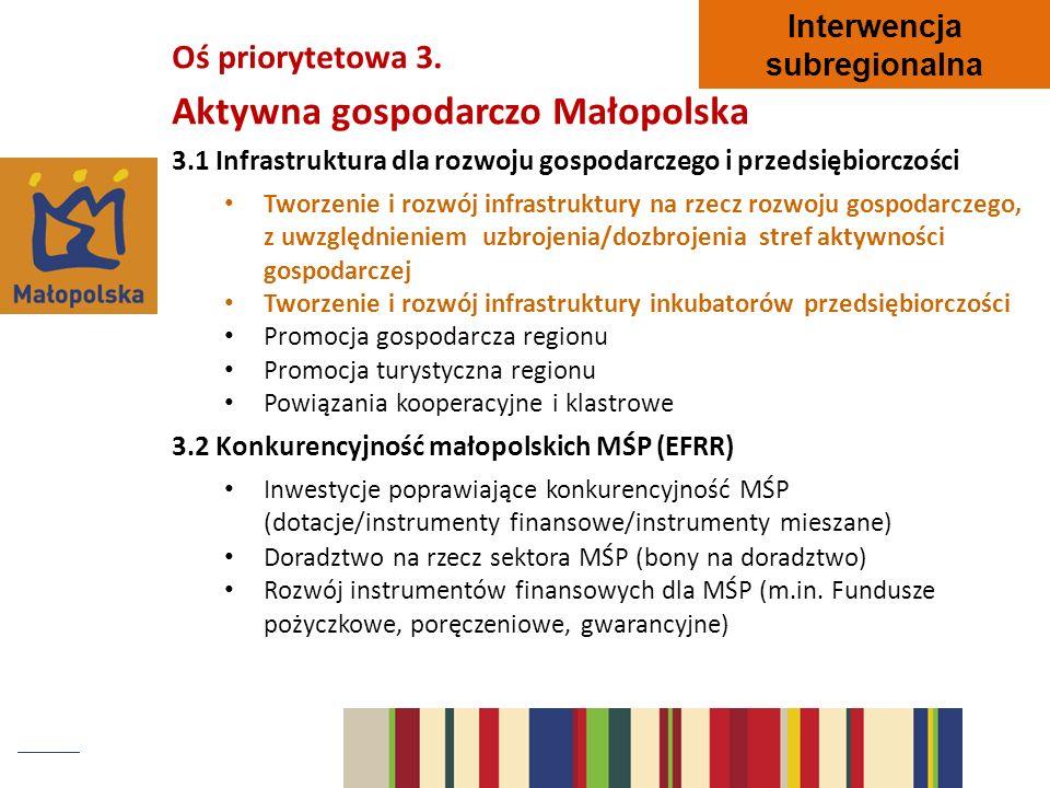 Aktywna gospodarczo Małopolska
