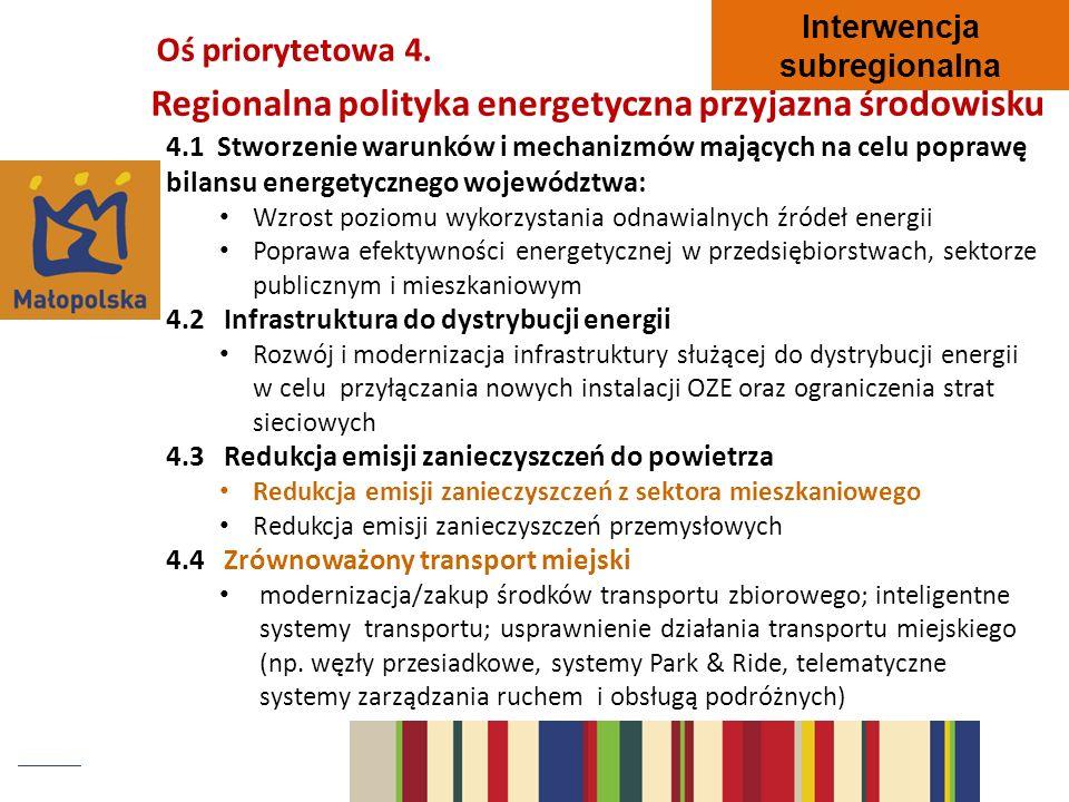 Regionalna polityka energetyczna przyjazna środowisku