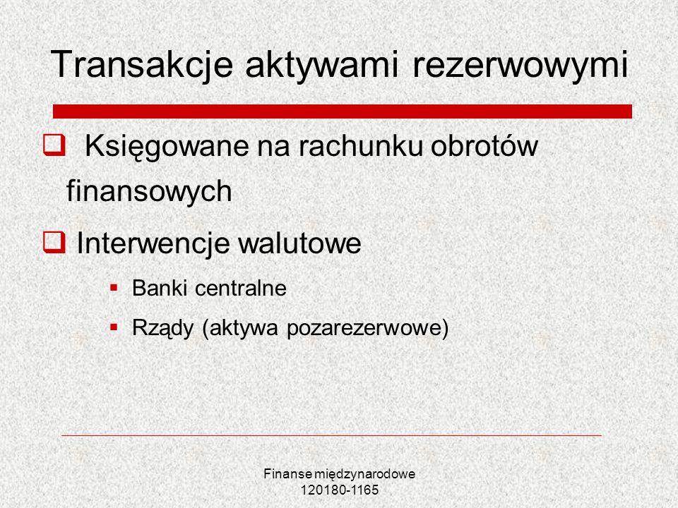 Transakcje aktywami rezerwowymi