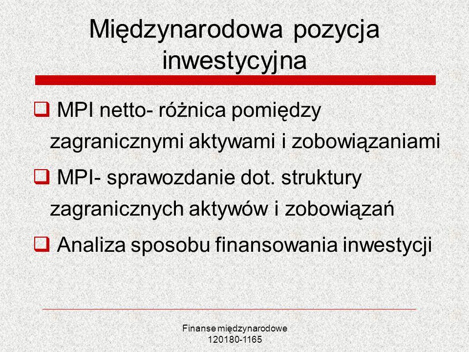 Międzynarodowa pozycja inwestycyjna
