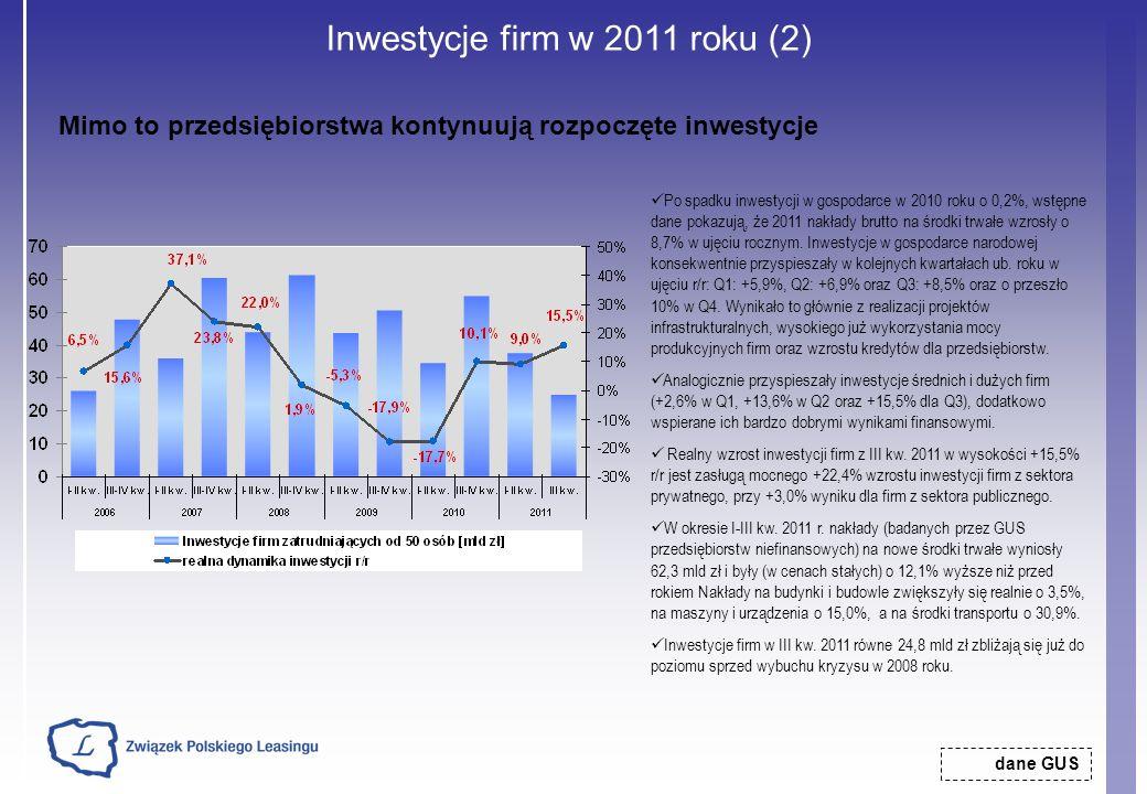 Inwestycje firm w 2011 roku (2)