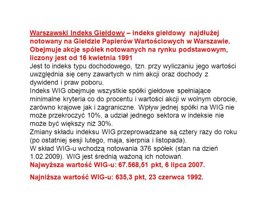Warszawski Indeks Giełdowy – indeks giełdowy najdłużej notowany na Giełdzie Papierów Wartościowych w Warszawie. Obejmuje akcje spółek notowanych na rynku podstawowym, liczony jest od 16 kwietnia 1991
