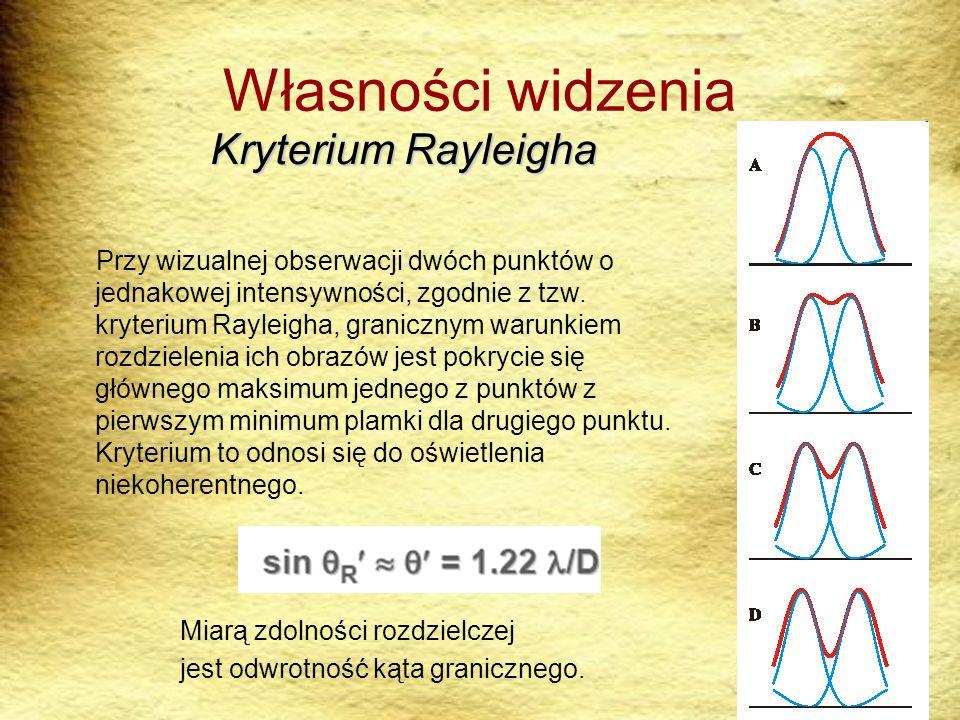 Własności widzenia Kryterium Rayleigha