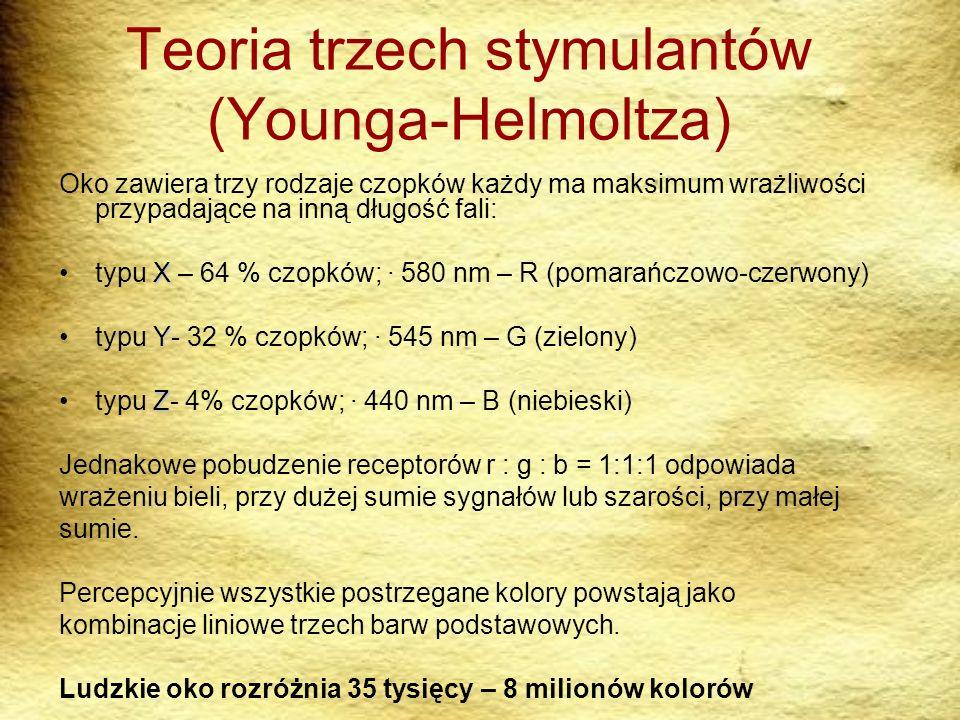 Teoria trzech stymulantów (Younga-Helmoltza)