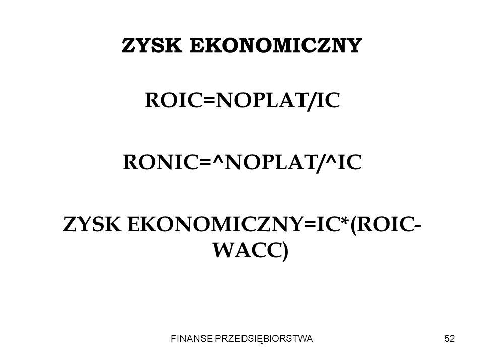 ZYSK EKONOMICZNY=IC*(ROIC-WACC)