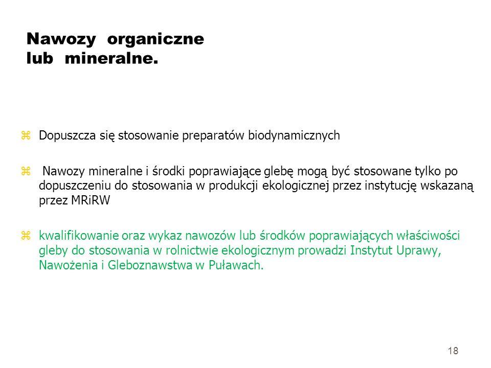 Nawozy organiczne lub mineralne.