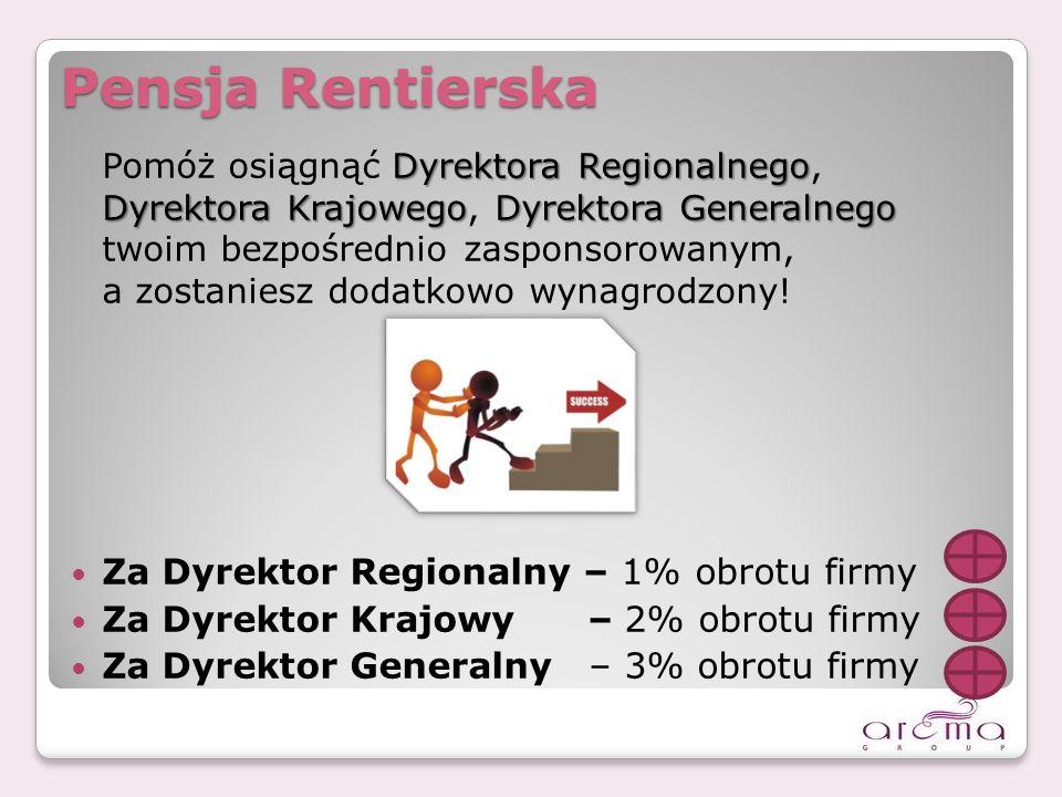 Pensja Rentierska Za Dyrektor Regionalny – 1% obrotu firmy