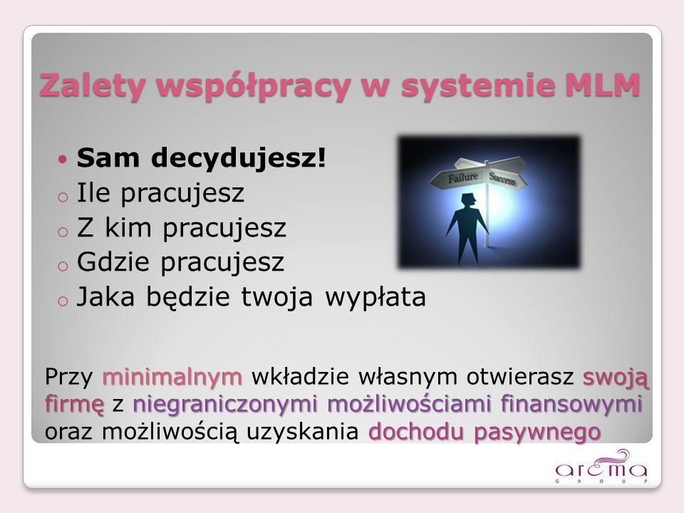 Zalety współpracy w systemie MLM