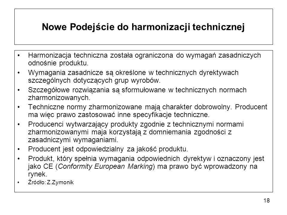 Nowe Podejście do harmonizacji technicznej
