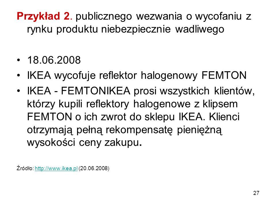 IKEA wycofuje reflektor halogenowy FEMTON