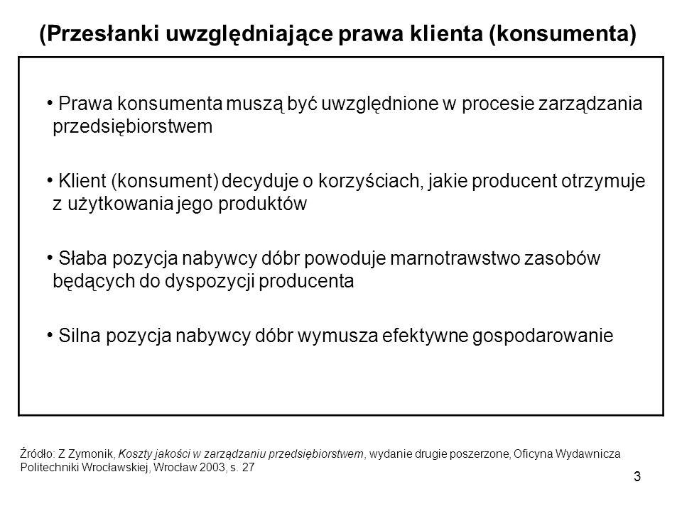 (Przesłanki uwzględniające prawa klienta (konsumenta)
