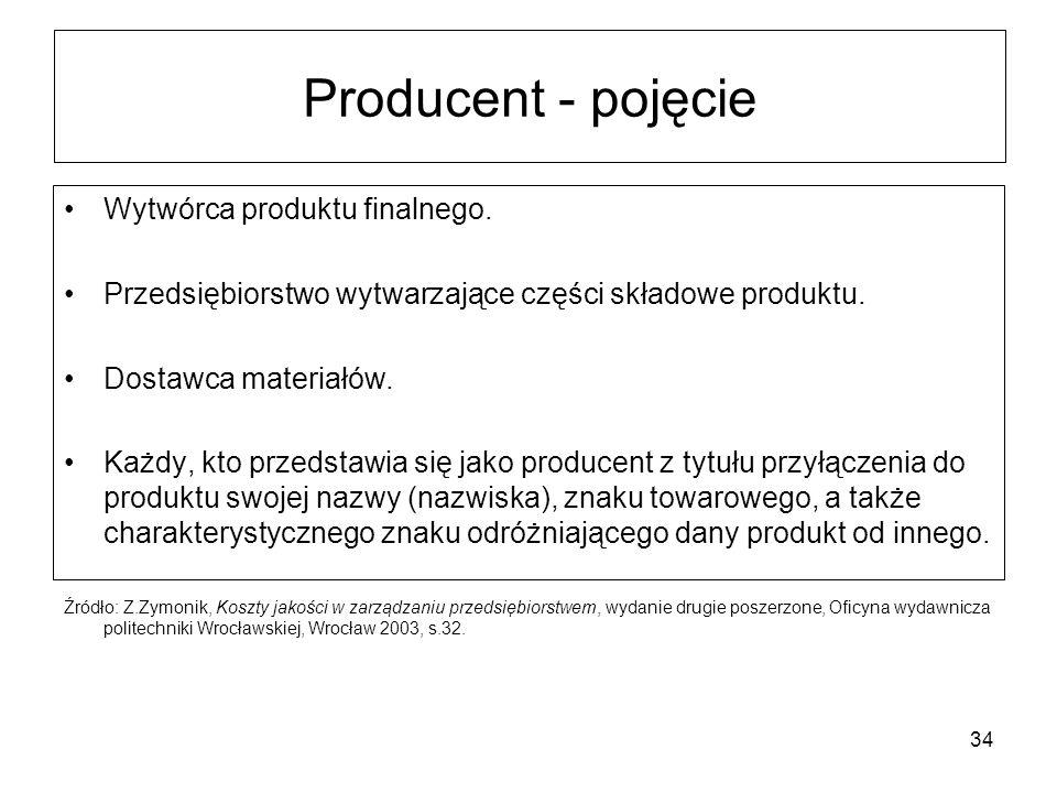 Producent - pojęcie Wytwórca produktu finalnego.