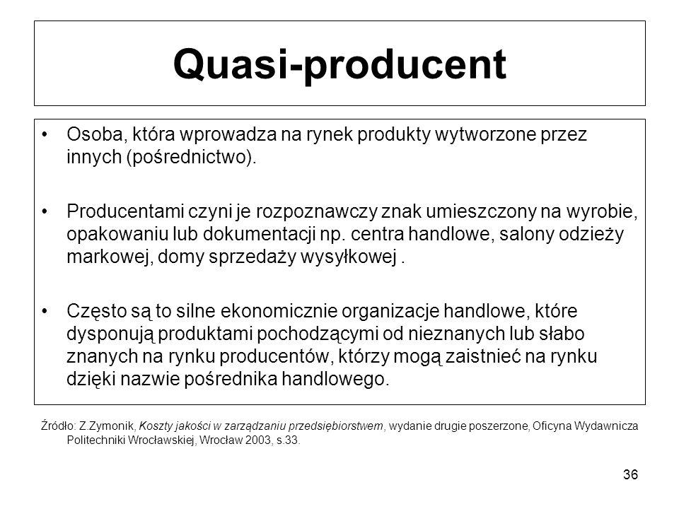 Quasi-producent Osoba, która wprowadza na rynek produkty wytworzone przez innych (pośrednictwo).